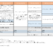エクセルで自分だけのオリジナル日程表をつくって、旅先での行動をよりスムーズに!